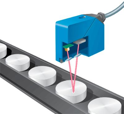 Оптические датчики положения и перемещения объектов – почему «ДА»
