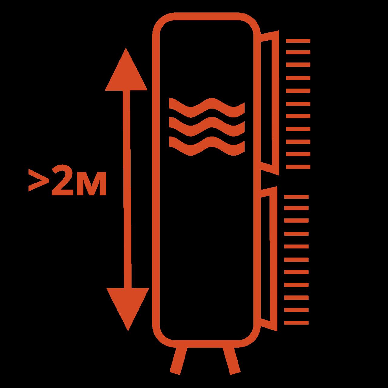Визуальный индикатор уровня