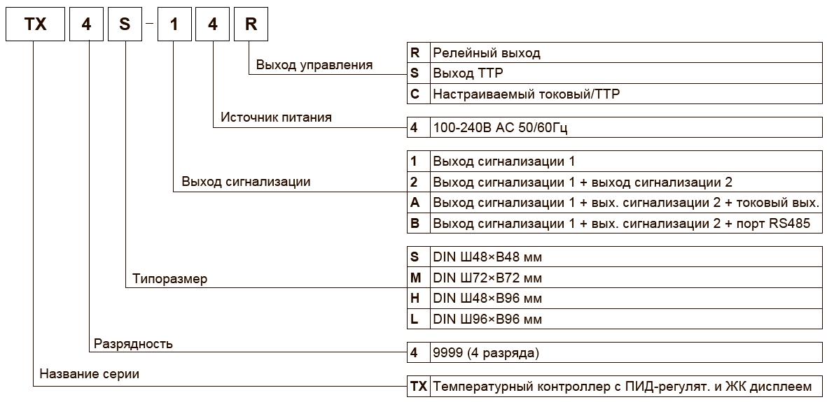 Термоконтроллеры с ПИД-регулятором Autonics TX