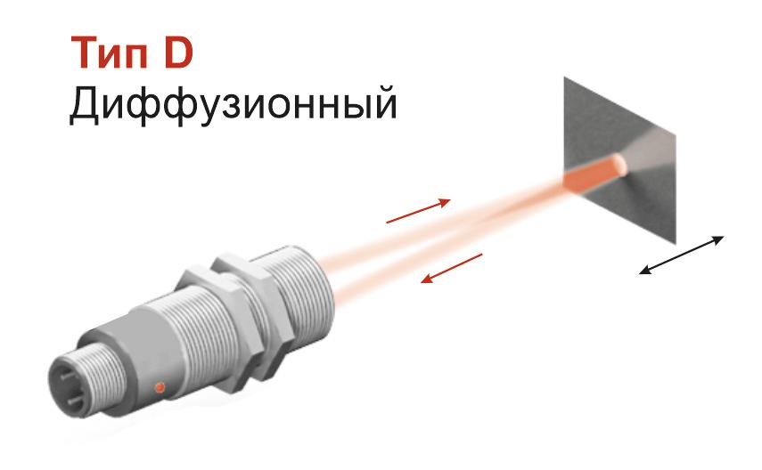 10 причин выбрать оптические датчики положения